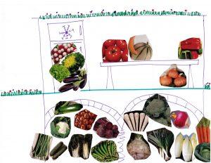 Conservation des légumes en image